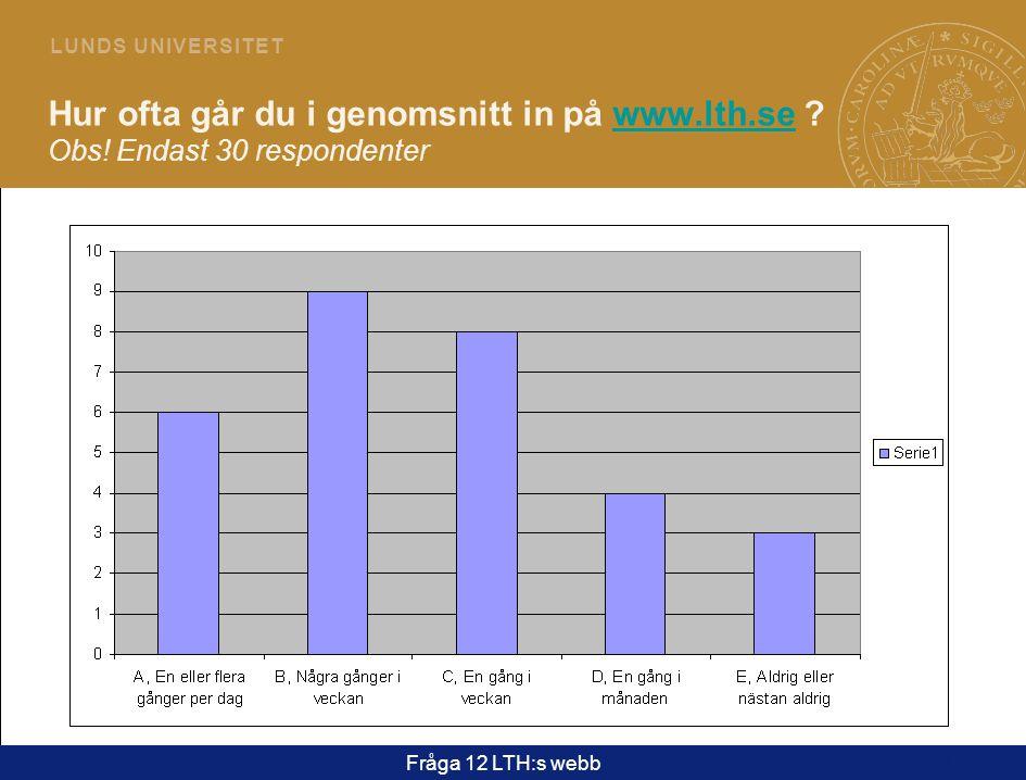 17 L U N D S U N I V E R S I T E T Hur ofta går du i genomsnitt in på www.lth.se .