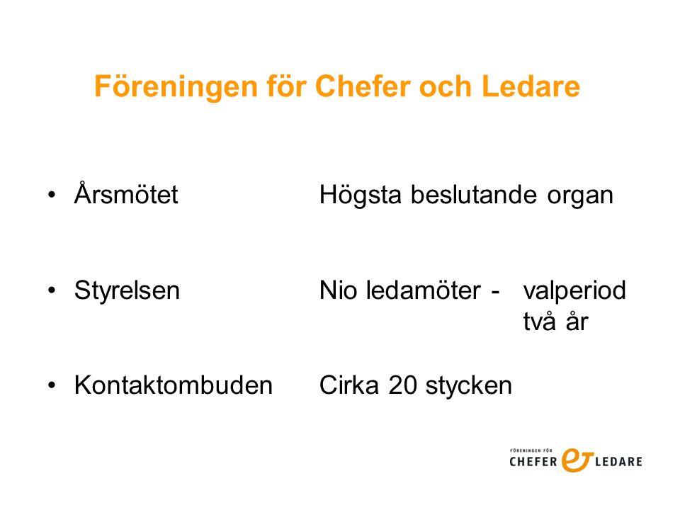 Föreningen för Chefer och Ledare Cirka 1 000 medlemmar Chefer och ledare på olika nivåer inom vård och omsorg Medlemsavgift 250 kronor/år