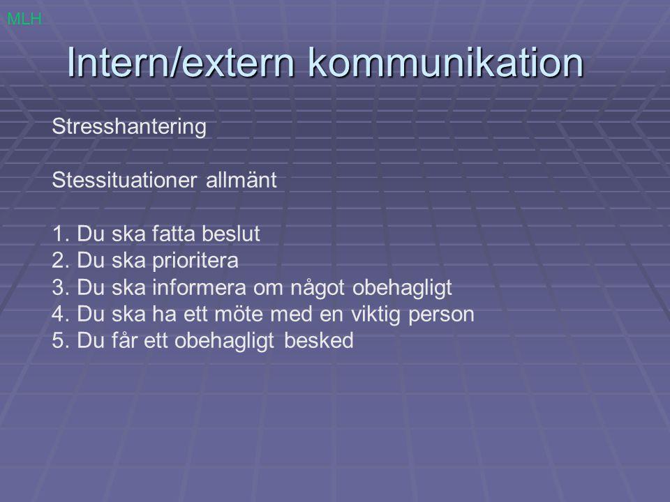 Intern/extern kommunikation Stresshantering Stessituationer allmänt 1.Du ska fatta beslut 2.Du ska prioritera 3.Du ska informera om något obehagligt 4