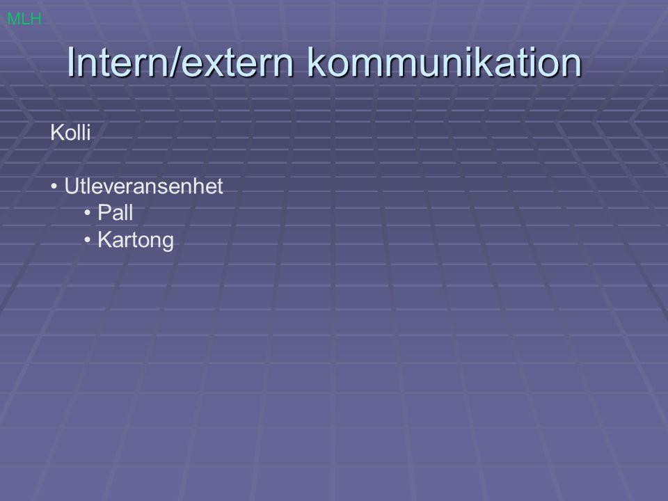 Intern/extern kommunikation Inleverans http://www.prosped.se/files/fraktsedel%20med%20logo.pdf MLH