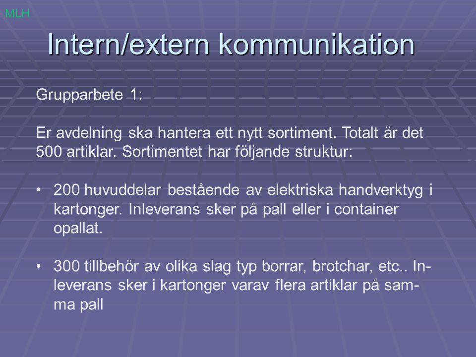 Intern/extern kommunikation Uppgift: Diskutera och föreslå hur Ni ska lagra produkterna MLH