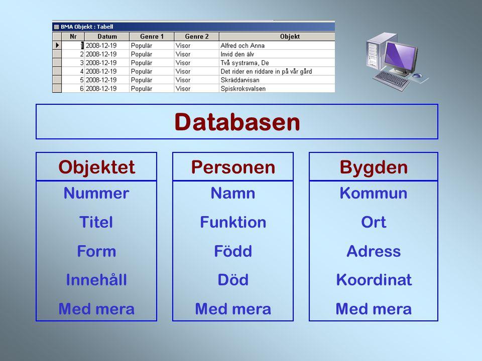 Databasen PersonenBygdenObjektet Namn Funktion Född Död Med mera Kommun Ort Adress Koordinat Med mera Nummer Titel Form Innehåll Med mera