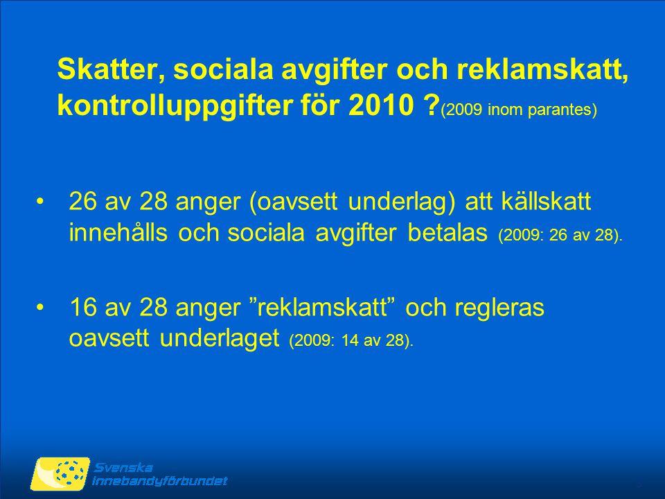 3 Skatter, sociala avgifter och reklamskatt, kontrolluppgifter för 2010 ? (2009 inom parantes) 26 av 28 anger (oavsett underlag) att källskatt innehål