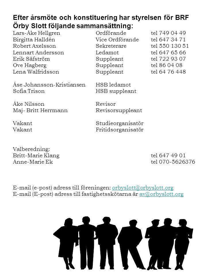 Efter årsmöte och konstituering har styrelsen för BRF Örby Slott följande sammansättning: Lars-Åke HellgrenOrdförandetel 749 04 49 Birgitta Halldén Vice Ordförandetel 647 34 71 Robert AxelssonSekreterare tel 550 130 51 Lennart AnderssonLedamottel 647 65 66 Erik SäfströmSuppleanttel 722 93 07 Ove HagbergSuppleanttel 86 04 08 Lena WalfridssonSuppleanttel 64 76 448 Åse Johansson-KristiansenHSB ledamot Sofia TrisonHSB suppleant Åke NilssonRevisor Maj- Britt HerrmannRevisorsuppleant VakantStudieorganisatör VakantFritidsorganisatör Valberedning: Britt-Marie Klangtel 647 49 01 Anne-Marie Ektel 070-5626376 E-mail (e-post) adress till föreningen: orbyslott@orbyslott.orgorbyslott@orbyslott.org E-mail (E-post) adress till fastighetsskötarna är av@orbyslott.orgav@orbyslott.org