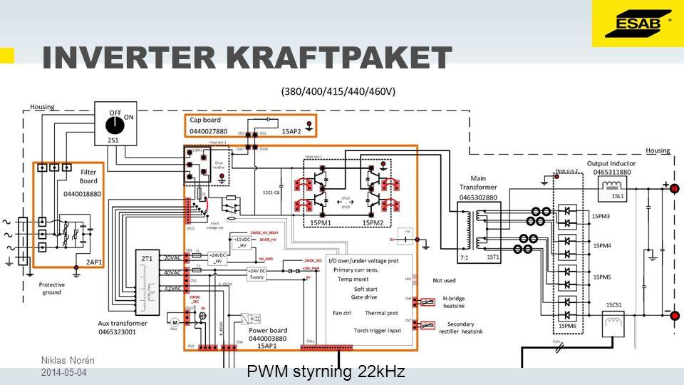 Slide 12Niklas Norén 2014-05-04 INVERTER KRAFTPAKET PWM styrning 22kHz