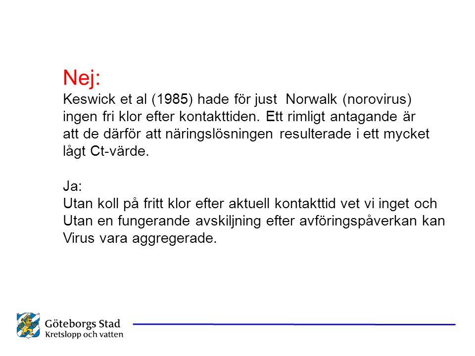 Nej: Keswick et al (1985) hade för just Norwalk (norovirus) ingen fri klor efter kontakttiden.