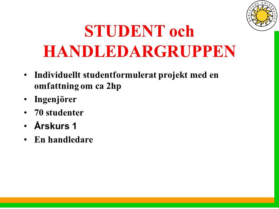 STUDENT och HANDLEDARGRUPPEN Individuellt studentformulerat projekt med en omfattning om ca 2hp Ingenjörer 70 studenter Årskurs 1 En handledare