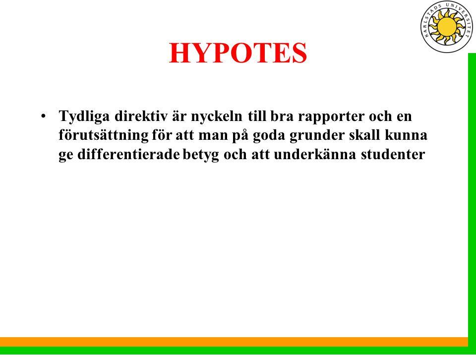 HYPOTES Tydliga direktiv är nyckeln till bra rapporter och en förutsättning för att man på goda grunder skall kunna ge differentierade betyg och att underkänna studenter