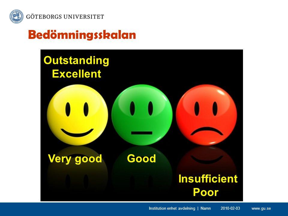 www.gu.seInstitution enhet avdelning | Namn Bedömningsskalan Outstanding Excellent Insufficient Poor GoodVery good 2010-02-03