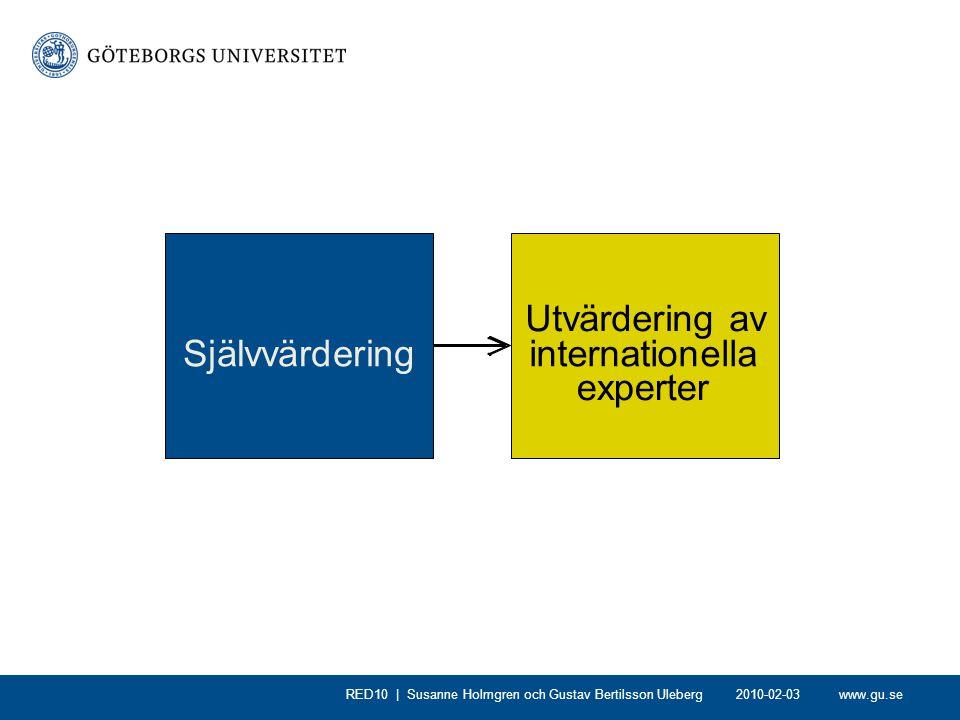www.gu.se2010-02-03RED10 | Susanne Holmgren och Gustav Bertilsson Uleberg Självvärdering Utvärdering av internationella experter