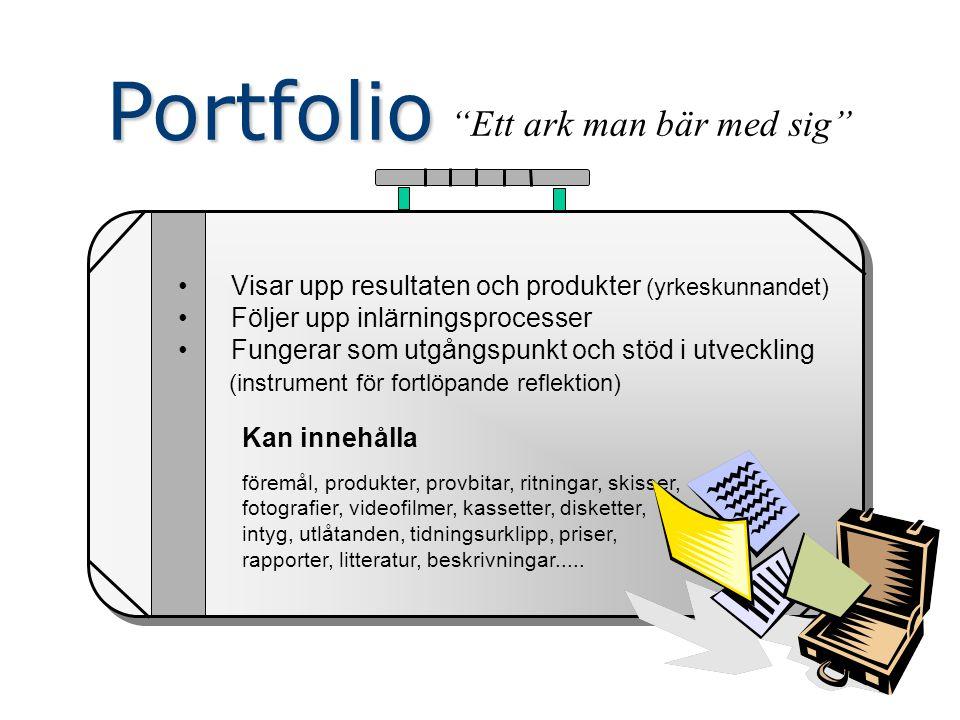 """Portfolio """"Ett ark man bär med sig"""" Visar upp resultaten och produkter (yrkeskunnandet) Följer upp inlärningsprocesser Fungerar som utgångspunkt och s"""