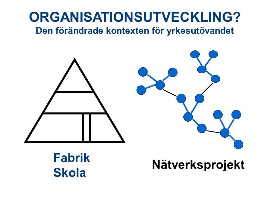 ORGANISATIONSUTVECKLING? Den förändrade kontexten för yrkesutövandet Fabrik Skola Nätverksprojekt