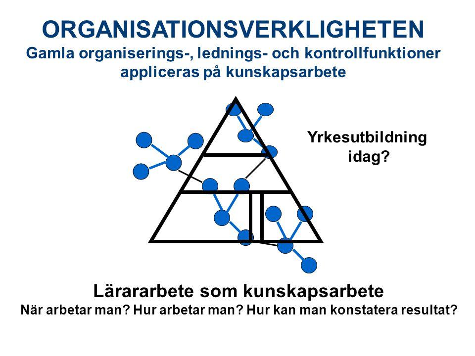 ORGANISATIONSVERKLIGHETEN Gamla organiserings-, lednings- och kontrollfunktioner appliceras på kunskapsarbete Lärararbete som kunskapsarbete När arbet