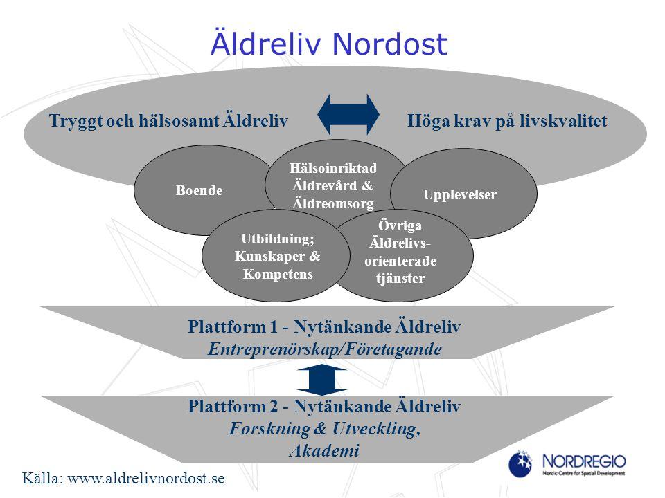 Plattform 1 - Nytänkande Äldreliv Entreprenörskap/Företagande Plattform 2 - Nytänkande Äldreliv Forskning & Utveckling, Akademi Boende Tryggt och häls