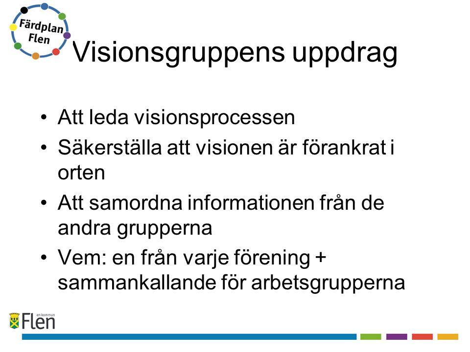 Visionsgruppens uppdrag Att leda visionsprocessen Säkerställa att visionen är förankrat i orten Att samordna informationen från de andra grupperna Vem: en från varje förening + sammankallande för arbetsgrupperna