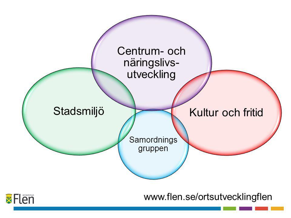 Samordnings gruppen Stadsmiljö Kultur och fritid Centrum- och näringslivs- utveckling www.flen.se/ortsutvecklingflen