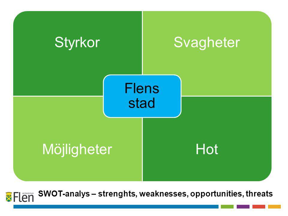 StyrkorSvagheter MöjligheterHot Flens stad SWOT-analys – strenghts, weaknesses, opportunities, threats