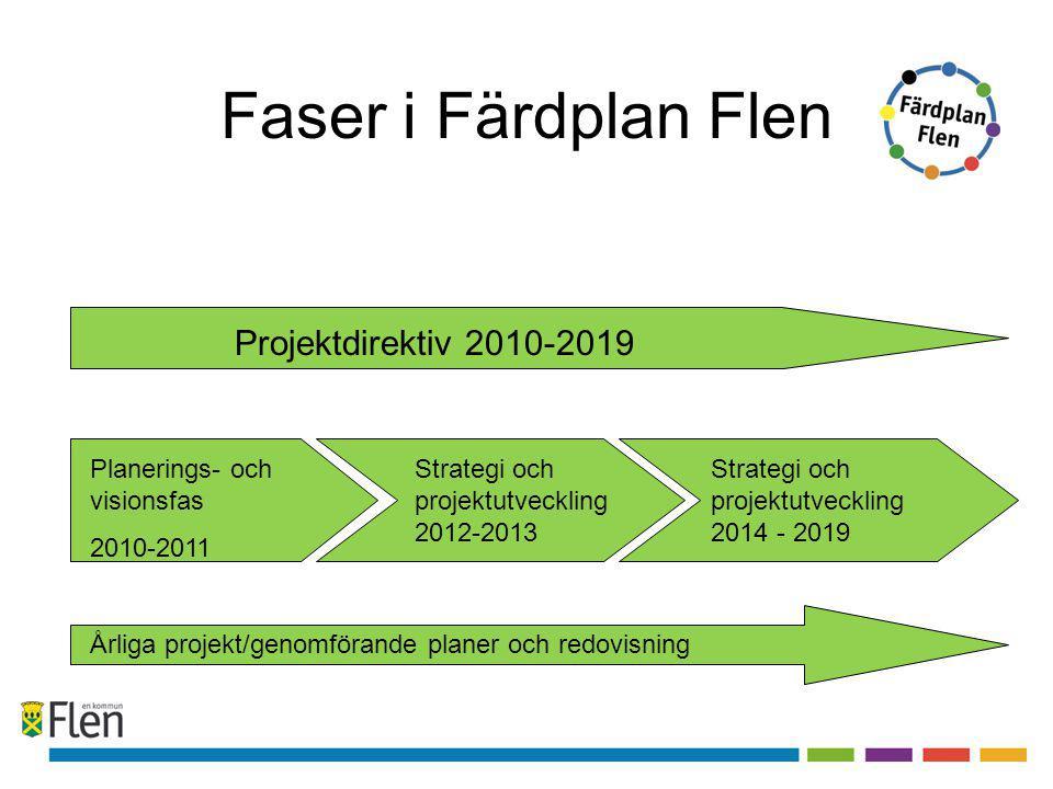 Faser i Färdplan Flen Projektdirektiv 2010-2019 Planerings- och visionsfas 2010-2011 Strategi och projektutveckling 2012-2013 Strategi och projektutveckling 2014 - 2019 Årliga projekt/genomförande planer och redovisning