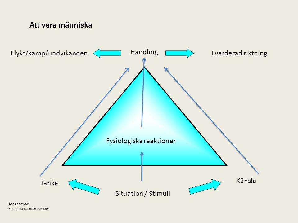 Att vara människa Fysiologiska reaktioner Handling I värderad riktning Tanke Känsla Åsa Kadowaki Specialist i allmän psykiatri Flykt/kamp/undvikanden
