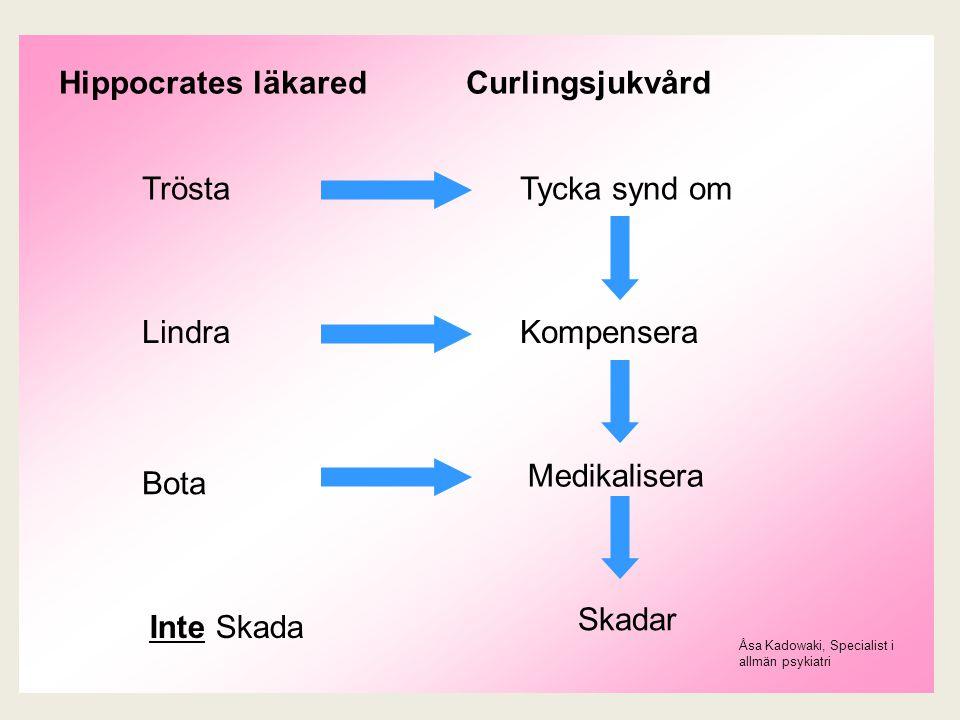 Hippocrates läkared Curlingsjukvård Trösta Bota Lindra Medikalisera Kompensera Tycka synd om Skadar Inte Skada Åsa Kadowaki, Specialist i allmän psyki