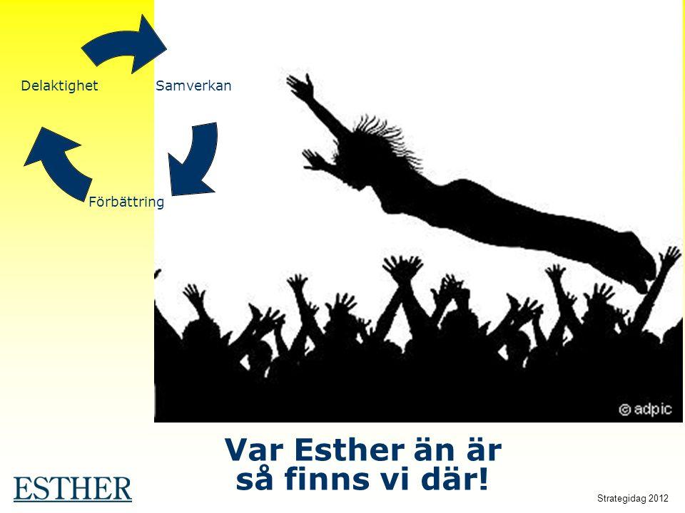 Strategidag 2012 Var Esther än är så finns vi där! Samverkan Förbättring Delaktighet