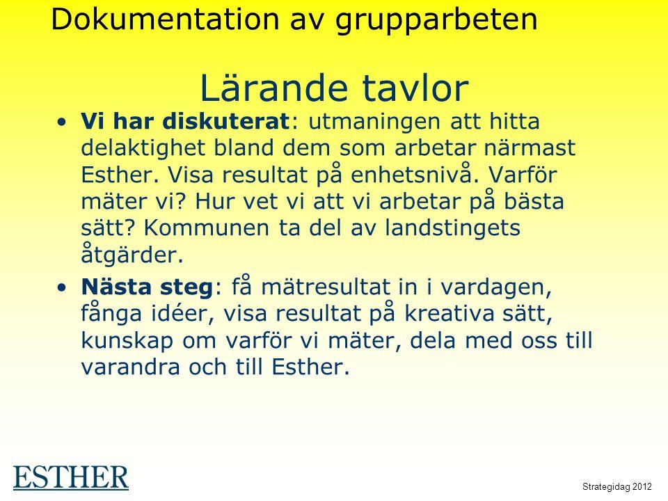 Strategidag 2012 Lärande tavlor Vi har diskuterat: utmaningen att hitta delaktighet bland dem som arbetar närmast Esther. Visa resultat på enhetsnivå.