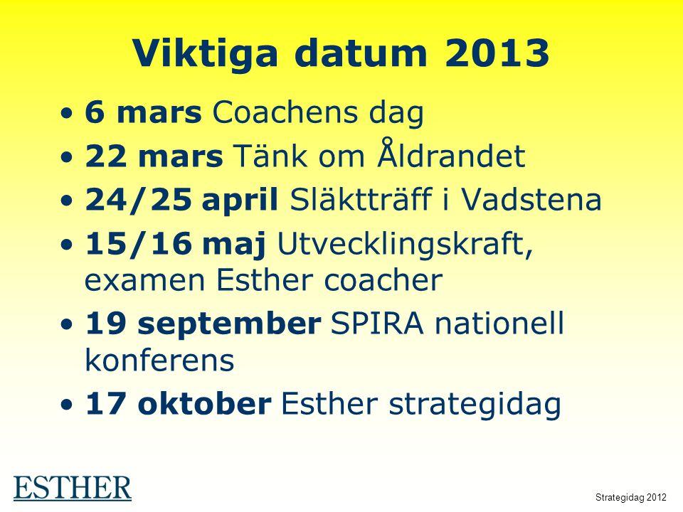 Strategidag 2012 Viktiga datum 2013 6 mars Coachens dag 22 mars Tänk om Åldrandet 24/25 april Släktträff i Vadstena 15/16 maj Utvecklingskraft, examen