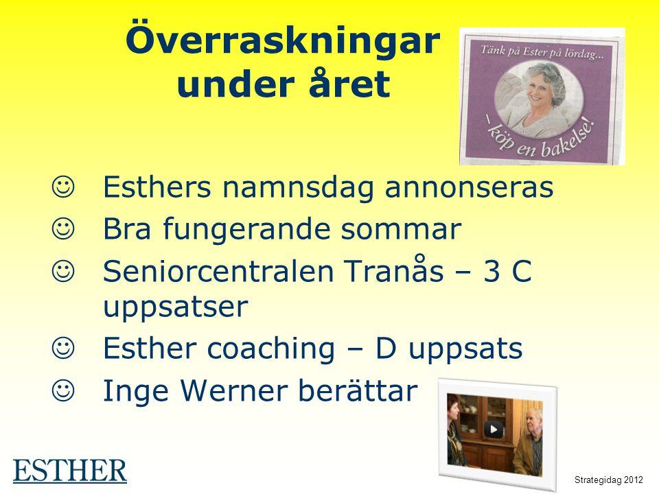 Strategidag 2012 Esthers namnsdag annonseras Bra fungerande sommar Seniorcentralen Tranås – 3 C uppsatser Esther coaching – D uppsats Inge Werner berä
