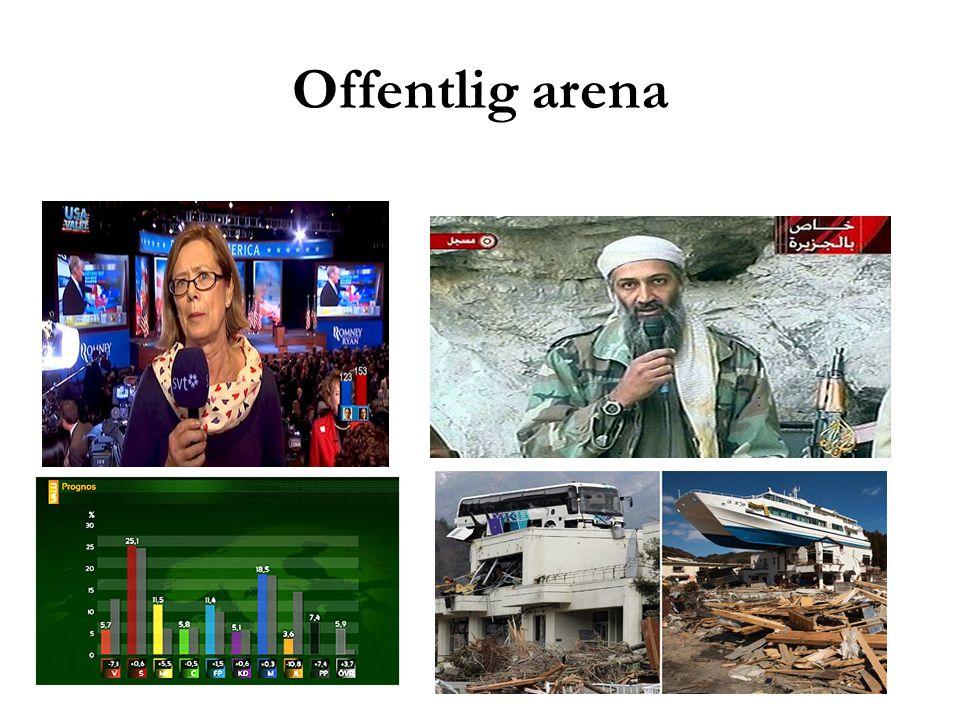 Offentlig arena