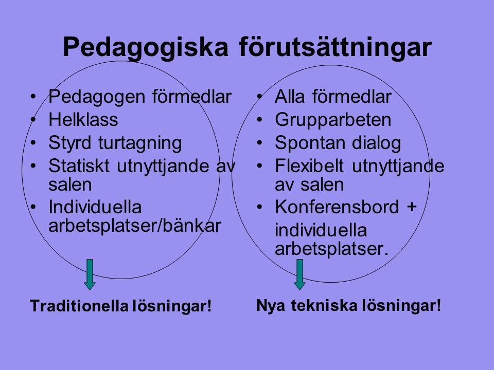 Pedagogiska förutsättningar Pedagogen förmedlar Helklass Styrd turtagning Statiskt utnyttjande av salen Individuella arbetsplatser/bänkar Traditionella lösningar.