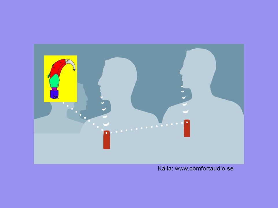 Källa: www.comfortaudio.se