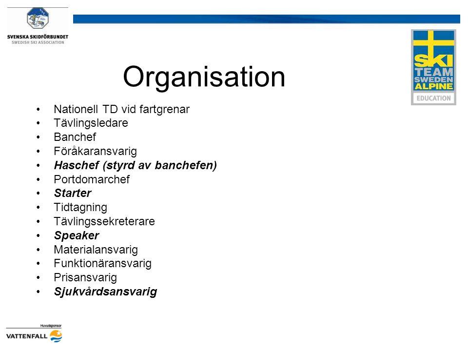 Organisation Nationell TD vid fartgrenar Tävlingsledare Banchef Föråkaransvarig Haschef (styrd av banchefen) Portdomarchef Starter Tidtagning Tävlings