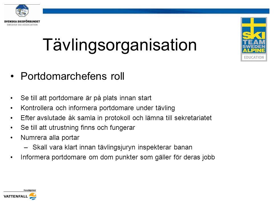 Tävlingsorganisation Portdomarchefens roll Se till att portdomare är på plats innan start Kontrollera och informera portdomare under tävling Efter avs