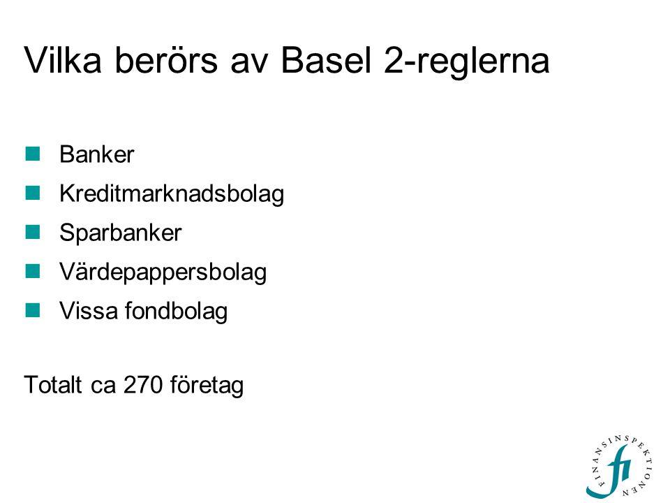 Vilka berörs av Basel 2-reglerna Banker Kreditmarknadsbolag Sparbanker Värdepappersbolag Vissa fondbolag Totalt ca 270 företag