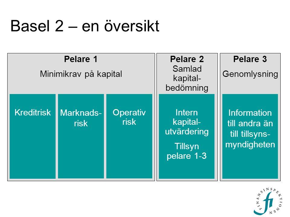 Pelare 2 Samlad kapital- bedömning Intern kapital- utvärdering Tillsyn pelare 1-3 Basel 2 – en översikt Pelare 1 Minimikrav på kapital KreditriskOpera