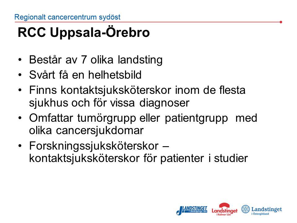 RCC Uppsala-Örebro Består av 7 olika landsting Svårt få en helhetsbild Finns kontaktsjuksköterskor inom de flesta sjukhus och för vissa diagnoser Omfattar tumörgrupp eller patientgrupp med olika cancersjukdomar Forskningssjuksköterskor – kontaktsjuksköterskor för patienter i studier