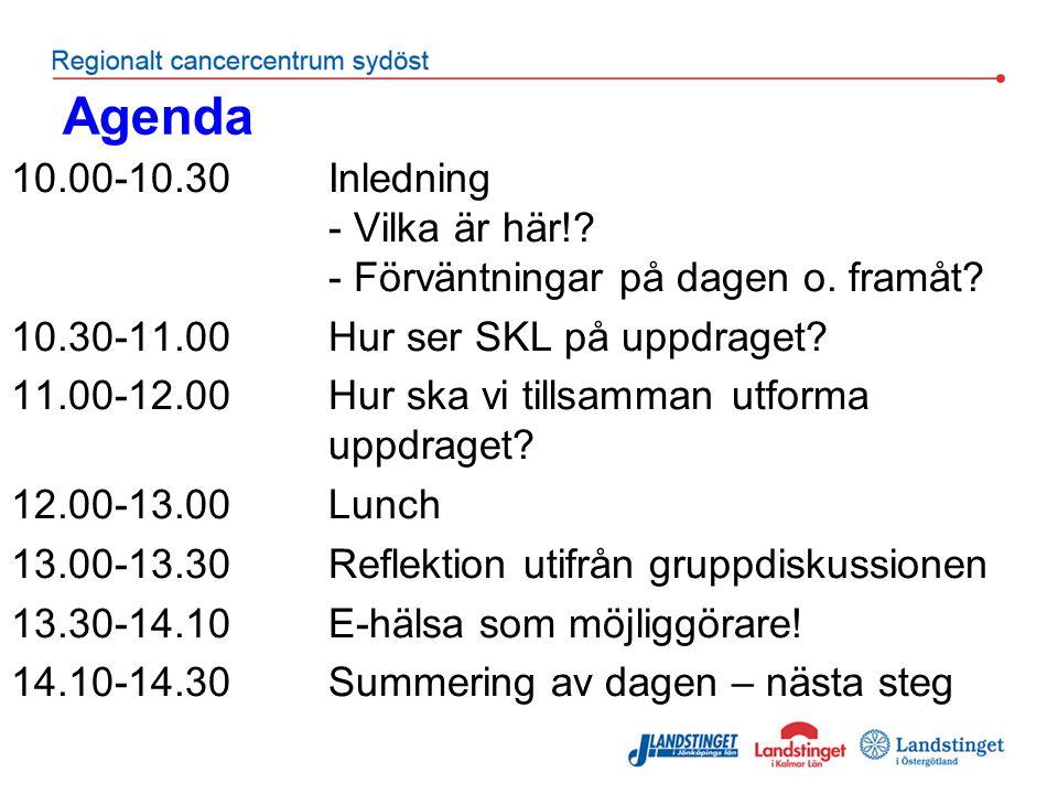 Agenda 10.00-10.30Inledning - Vilka är här!.- Förväntningar på dagen o.