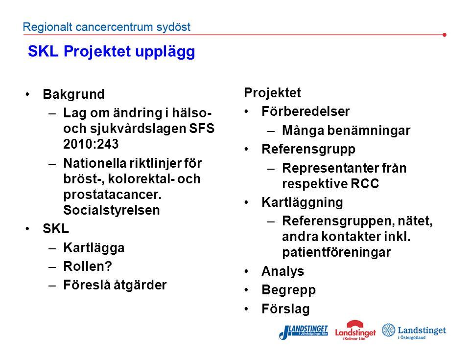 SKL Projektet upplägg Bakgrund –Lag om ändring i hälso- och sjukvårdslagen SFS 2010:243 –Nationella riktlinjer för bröst-, kolorektal- och prostatacancer.
