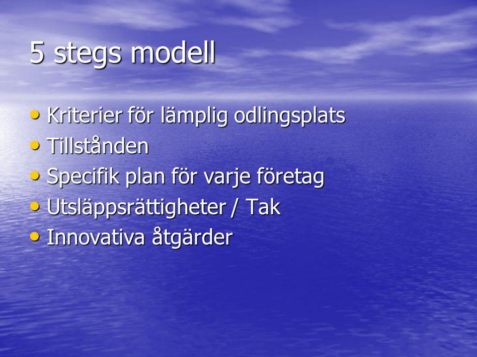 5 stegs modell Kriterier för lämplig odlingsplats Kriterier för lämplig odlingsplats Tillstånden Tillstånden Specifik plan för varje företag Specifik