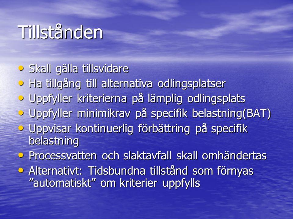 Specifik plan för varje företag Ur ett miljömässigt samt företagarperspektiv Ur ett miljömässigt samt företagarperspektiv Fastställande av miljöstatus före verksamheten inleds Fastställande av miljöstatus före verksamheten inleds Kontrollprogram Kontrollprogram Hur hantera problem Hur hantera problem