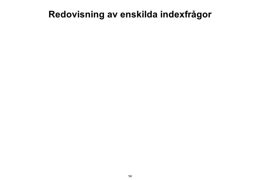 Redovisning av enskilda indexfrågor 14