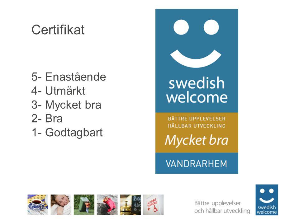 Certifikat 5- Enastående 4- Utmärkt 3- Mycket bra 2- Bra 1- Godtagbart