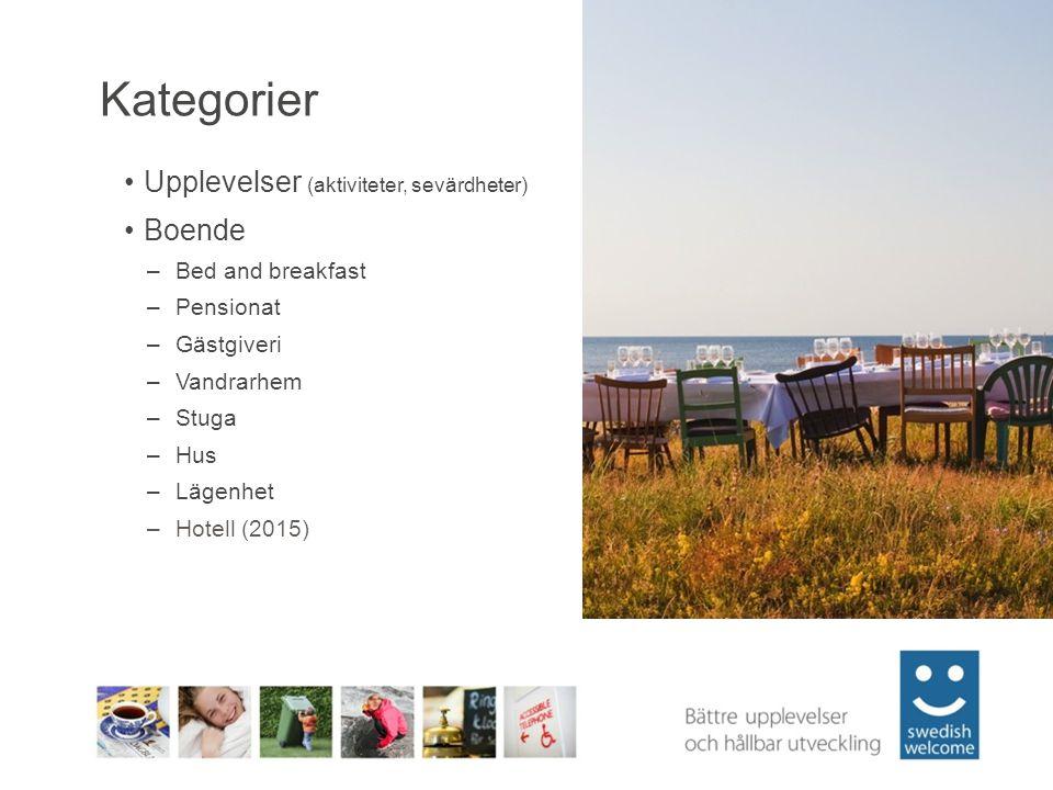 Kategorier Upplevelser (aktiviteter, sevärdheter) Boende –Bed and breakfast –Pensionat –Gästgiveri –Vandrarhem –Stuga –Hus –Lägenhet –Hotell (2015)