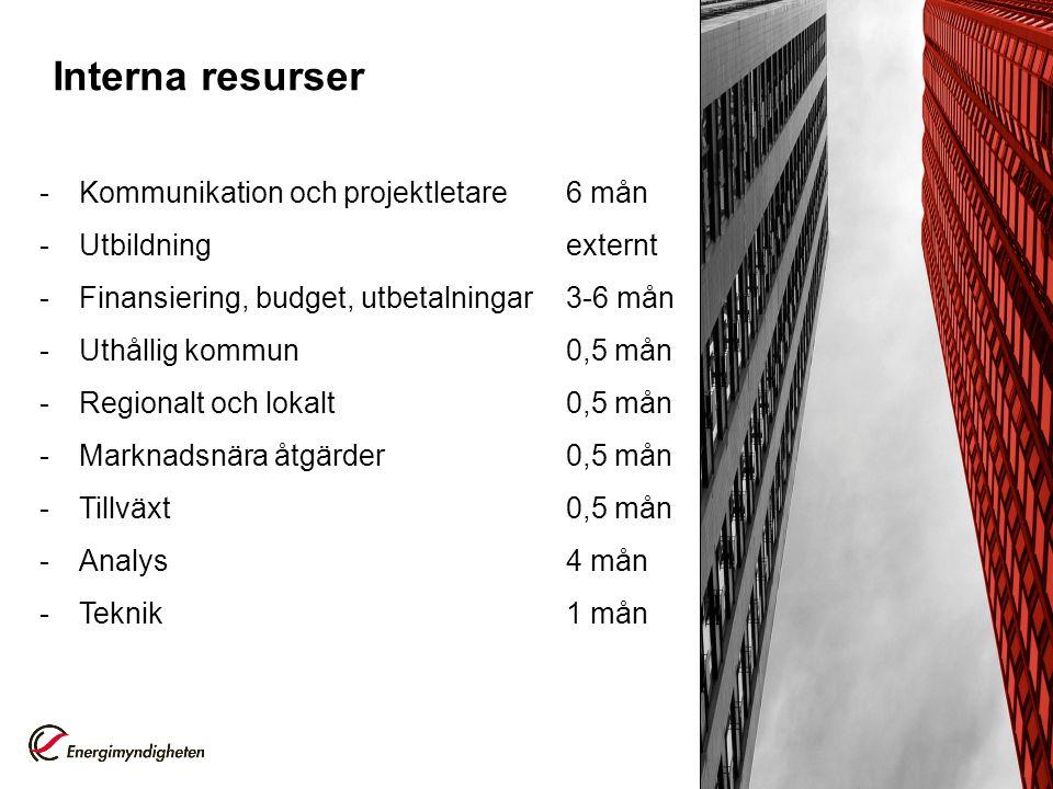Interna resurser -Kommunikation och projektletare6 mån -Utbildningexternt -Finansiering, budget, utbetalningar3-6 mån -Uthållig kommun0,5 mån -Regionalt och lokalt0,5 mån -Marknadsnära åtgärder0,5 mån -Tillväxt0,5 mån -Analys4 mån -Teknik1 mån