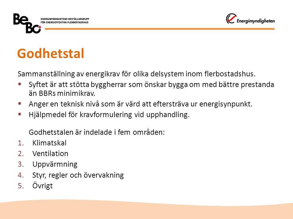 Godhetstal Sammanställning av energikrav för olika delsystem inom flerbostadshus.  Syftet är att stötta byggherrar som önskar bygga om med bättre pre