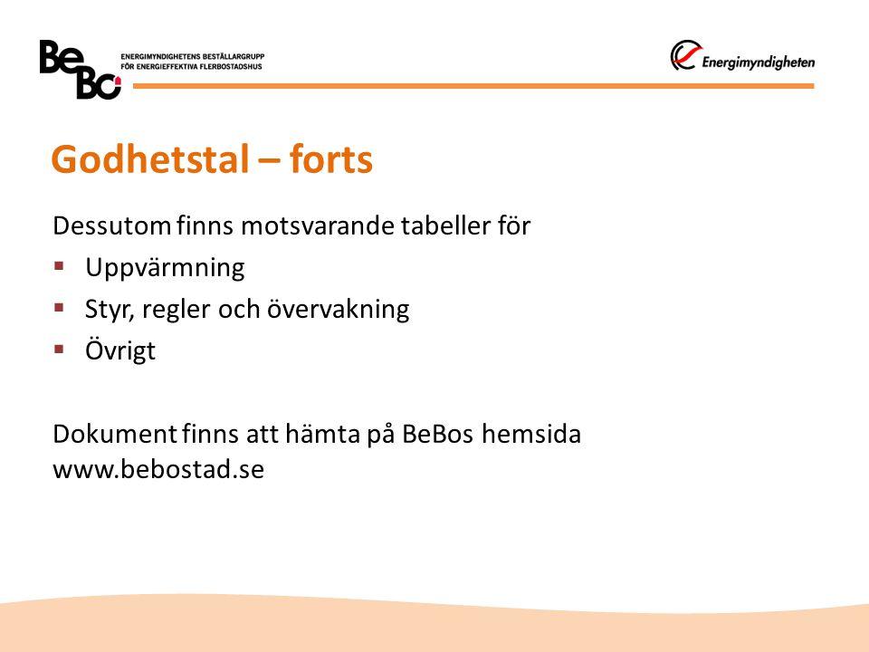 Godhetstal – forts Dessutom finns motsvarande tabeller för  Uppvärmning  Styr, regler och övervakning  Övrigt Dokument finns att hämta på BeBos hemsida www.bebostad.se