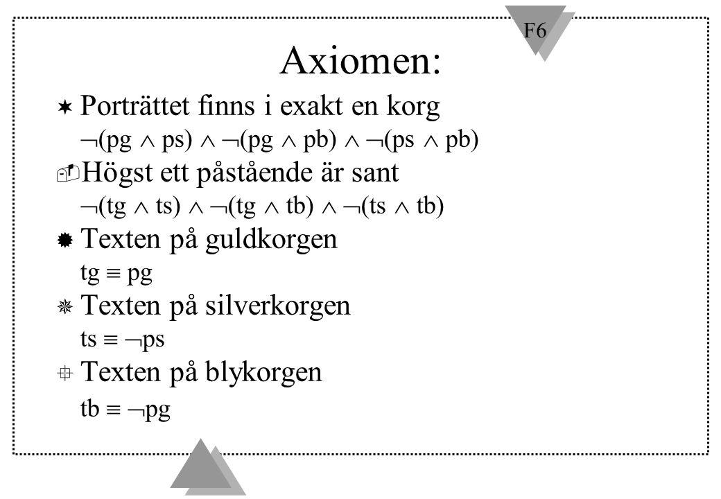 F6 Axiomen:  Porträttet finns i exakt en korg  (pg  ps)  (pg  pb)  (ps  pb)  Högst ett påstående är sant  (tg  ts)  (tg  tb)  (ts