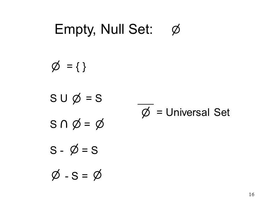 16 Empty, Null Set: = { } S U = S S = S - = S - S = U = Universal Set