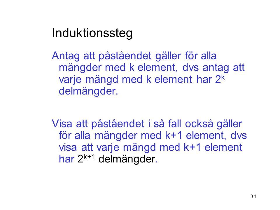 34 Induktionssteg Antag att påståendet gäller för alla mängder med k element, dvs antag att varje mängd med k element har 2 k delmängder.