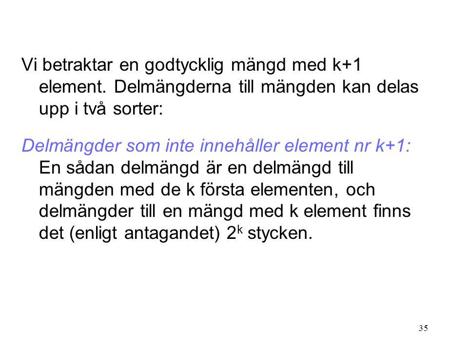 35 Vi betraktar en godtycklig mängd med k+1 element.